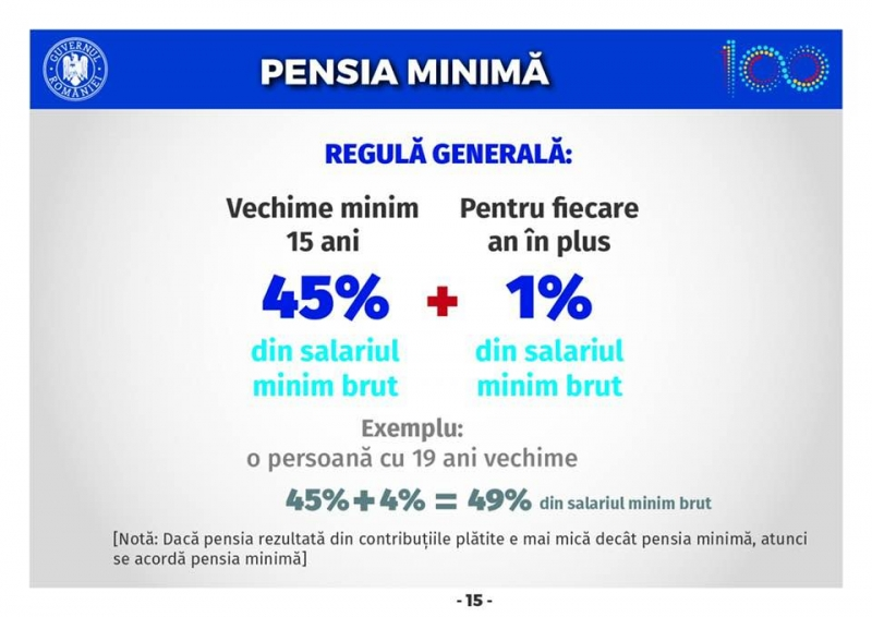 legea pensiilor 2018