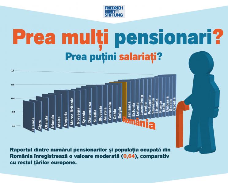 pensionari versus populatie activa european