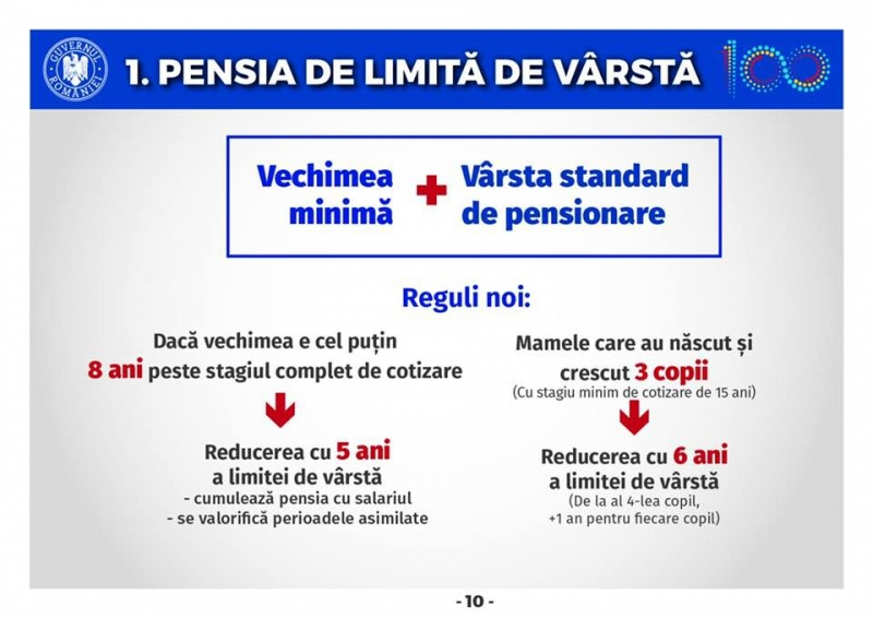 pensionare anticipata mame