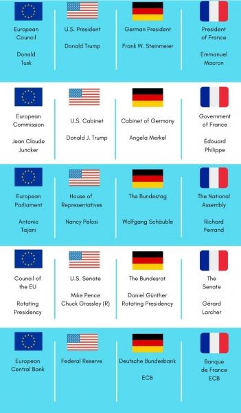 cine conduce UE