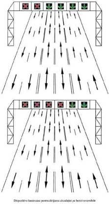 Dispozitivele luminoase pentru dirijarea circulatiei pe benzile autostrazilor
