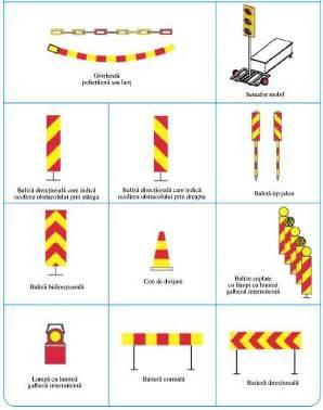Indicatoare pentru devierea circulatie pe drumuri in lucru