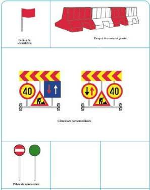 Indicatoare pentru dirijarea circulatie pe drumuri publice unde se efectueaza lucrari temporare