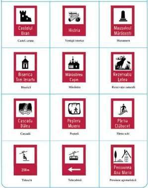 Indicatoare rutiere de semnalizare a obiectivelor turistice: manastire, castel, rezervatie naturala, partie de schi, pestera, cascada