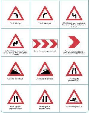 Indicatoare rutiere de atentionare