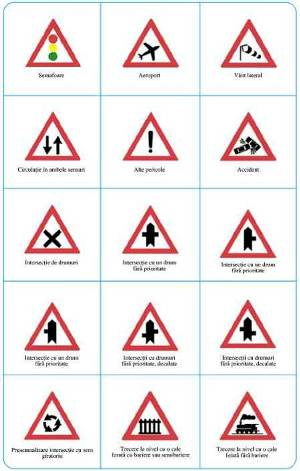 Indicatoare rutiere de atentionare: urmeaza intersectie, trecere la nivel cu calea ferata
