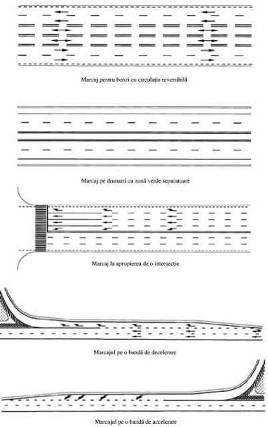 Marcaje rutiere pe carosabil pentru separarea benzilor de circulatie