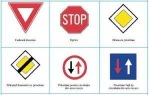 Semne de circualatie pentru stabilirea prioritatii de trecere
