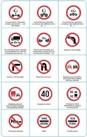 Semne de circulatie care interzic circulatia diferitelor vehicule si limitarea accesului acestora: interzis la stanga, intoarecere interzisa, depasire interzisa, claxonatul interzis