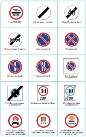 Semne de circulatie care interzic circulatia diferitelor vehicule si limitarea accesului acestora