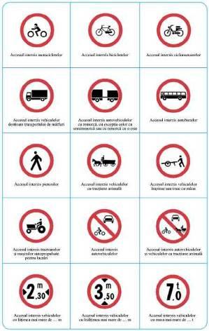 Semne de circulatie care interzic circulatia diferitelor vehicule si limitarea accesului acestora: interzia biciclete, interzis motociclete, intezis camionane mari