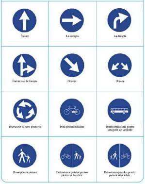 Semne de circulatie cu caracter obligatoriu - semne rotunde de culoare albastra: obligatoriul inainte, sens giratoriu, ocolire, drum pentru pietoni