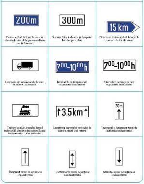 placute aditionale pentru indicatoarele rutiere: distanta, orar, sens
