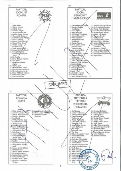 buletin de vot europarlamentare 2019