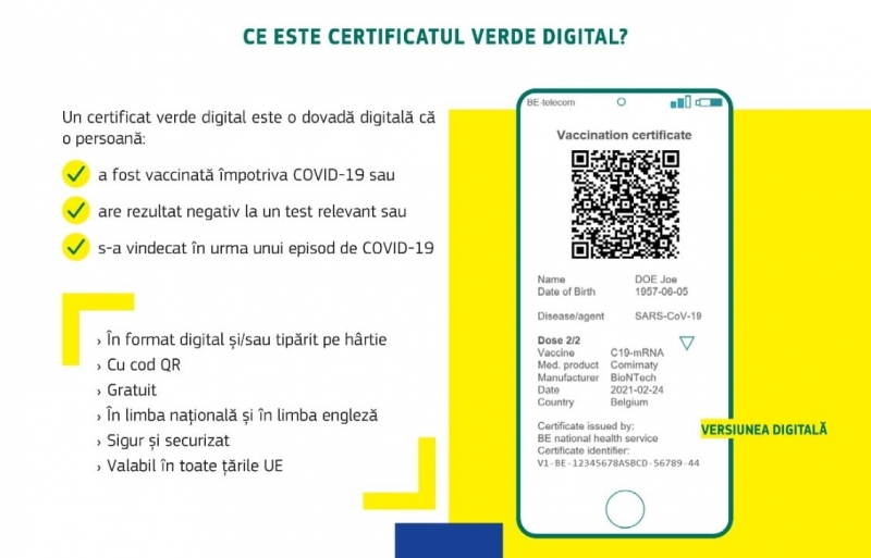 pasaport covid adeverinta electronica verde